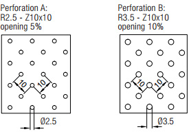 Perforated Sliding Shutters | Perforation A/B